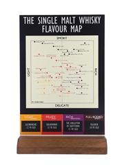Single Malt Whisky Flavour Map  19cm x 30cm