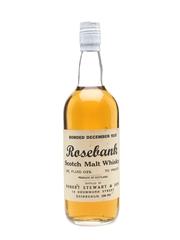 Rosebank 1938