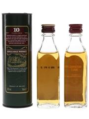 Bushmills 10 Year Old Bottled 1980s 2 x 5cl / 40%