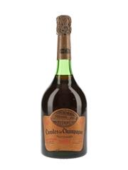 Taittinger 1971 Comtes De Champagne Rose