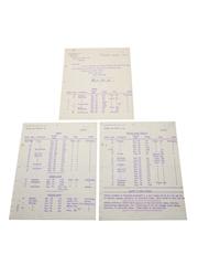 John Robertson & Son (Coleburn Distillery) Price List, Dated 1909