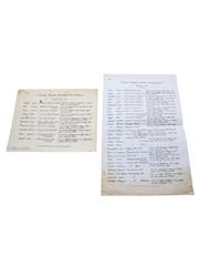 Licensed Victuallers, Innkeepers, Wine Merchants Warrants Of Attorney, Dated 1849